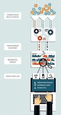 Analytics Suite d'Ingensi