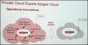 Bénéficier de l'innovation cloud sur site via le mode hybride