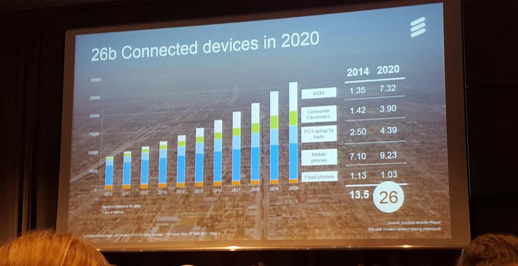 26 milliards d'objets communicants en 2020, selon Ericsson