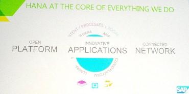 Une plate-forme au cœur de tout SAP : applications, développement, infrastructure, écosystème, réseau Business étendu…