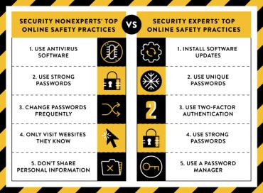 Beutler_Google_Security-practices-v6