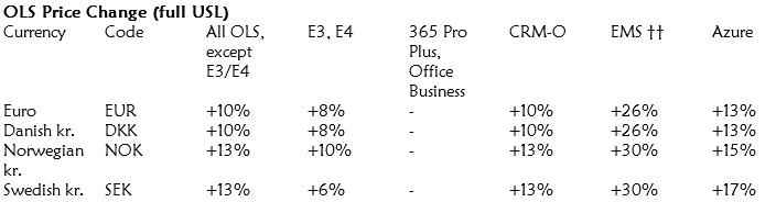 Office 365 prix