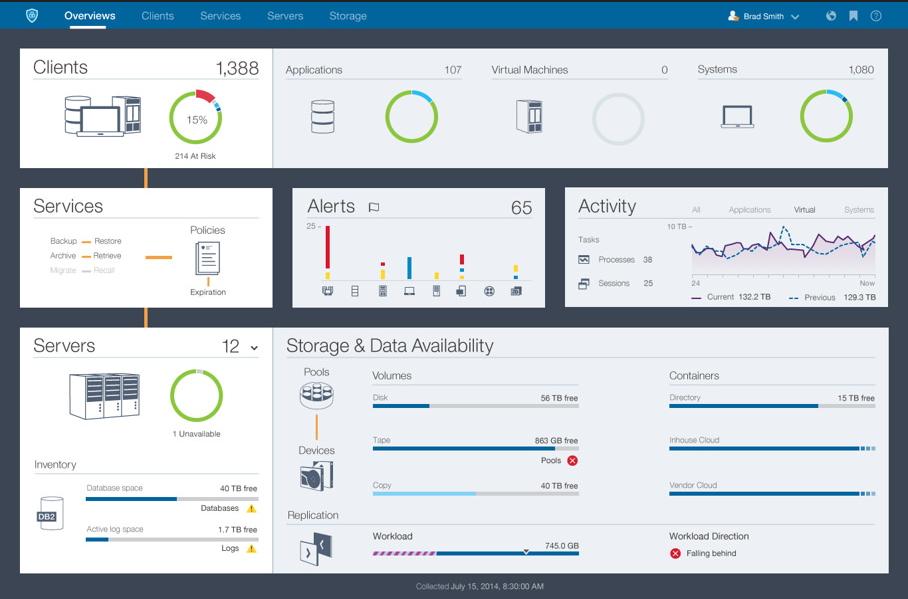Spectrum, une console de gestion unifiée du stockage sur site ou Cloud.