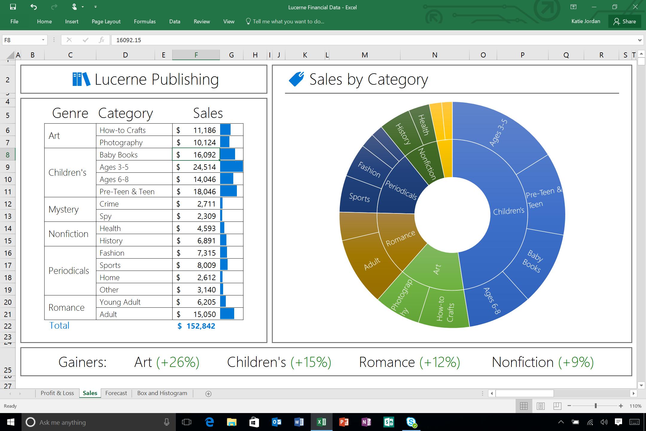 Microsoft Publisher Calendar   Calendar Template 2016