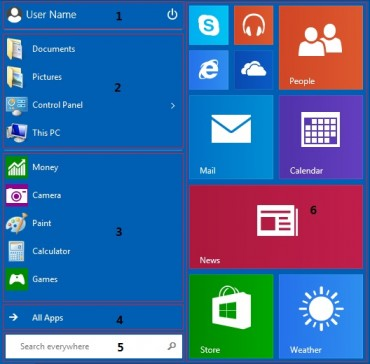 Windows RT start menu
