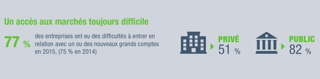 baromètre PME ETI 2015