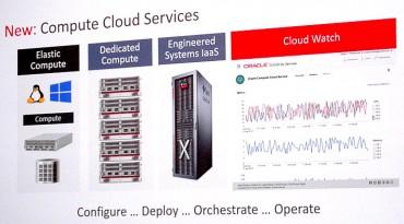 Compute Oracle: du mutualisé au système dédié