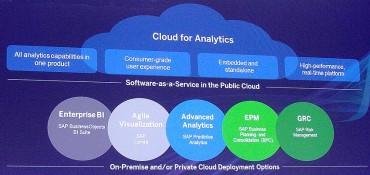 Tout l'analytique sur un seul cloud