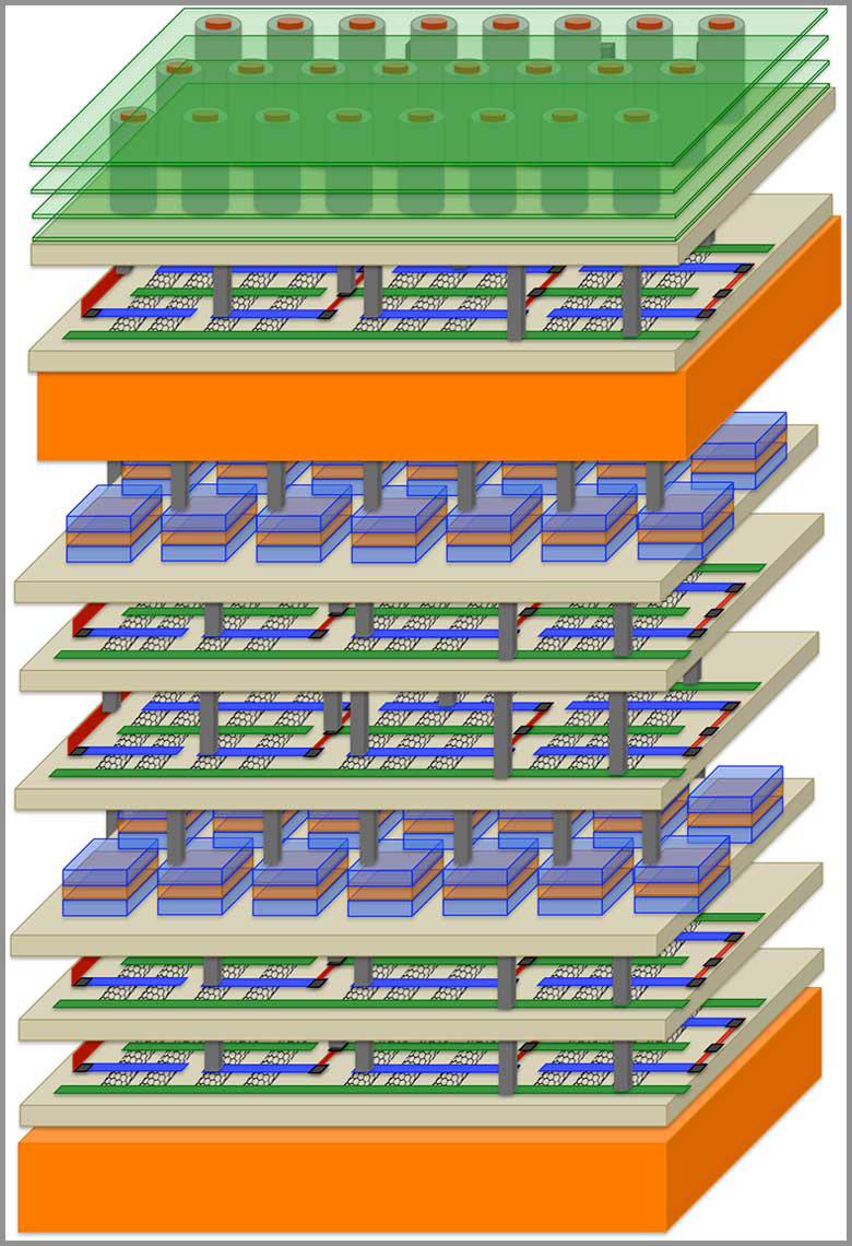 Schéma de l'architecture N3XT d'empilement des composants électroniques reliés entre eux par des transistors en nanotubes de carbone (Stanford University).