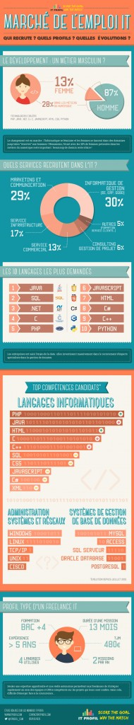 Infographie_ITProfil.5-ConvertImage