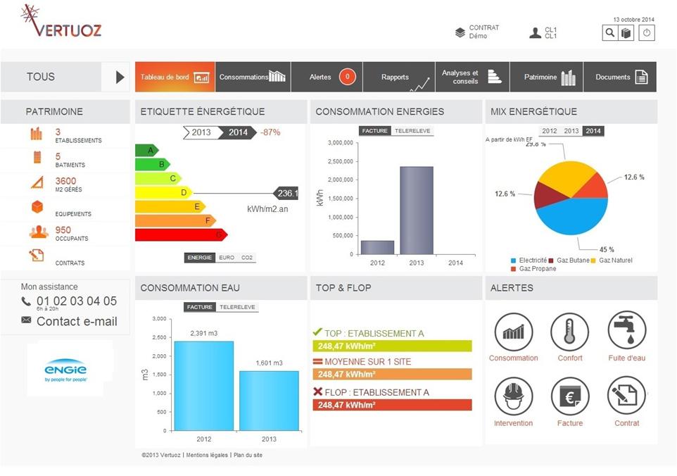 Vertuoz, le portail de consultation mis en ligne par ENGIE Cofely pour permettre à ses clients de suivre en ligne la performance énergétique de leur patrimoine.