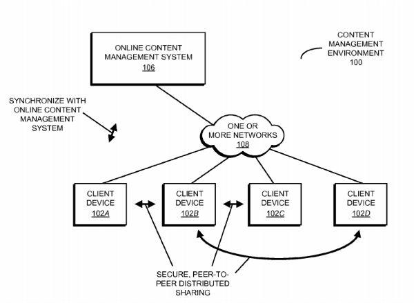 dropbox-patent P2P