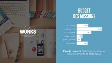 infographie-budget