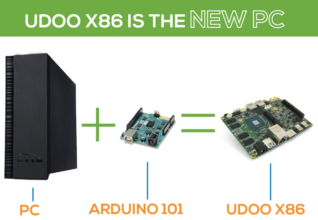 Udoo x86 PC