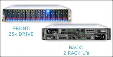 Détail du rack Unity 2U