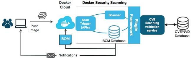 docker_security_scanner