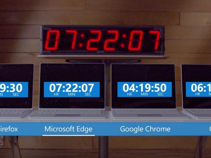 Microsoft Edge power