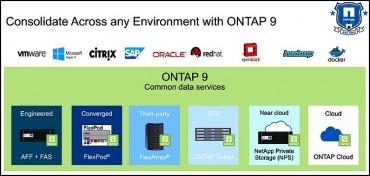 OnTap 9: plateforme de stockage d'entreprise by NetApp