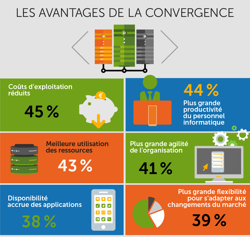 Focus-Convergence-Infog-1-01