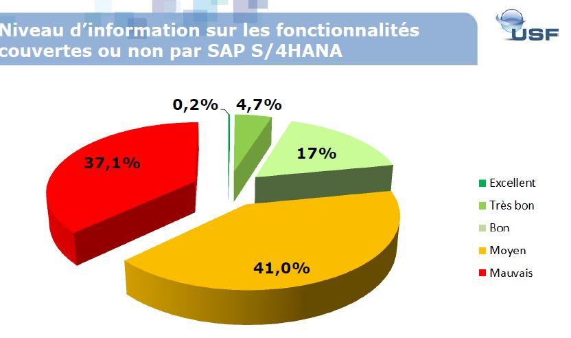 S4 slide1