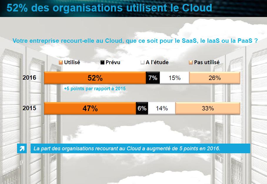 diapo Cloud 1