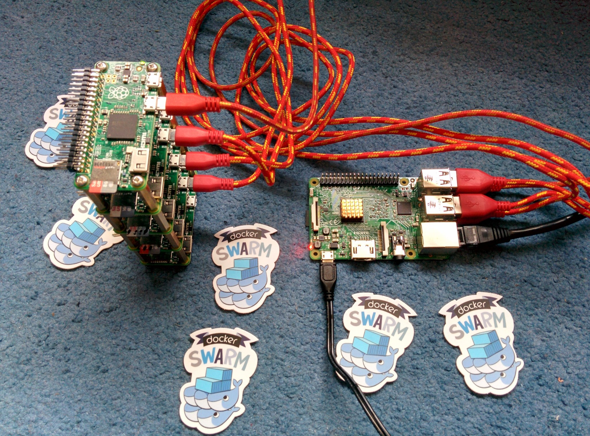 Docker Swarm Raspberry Pi