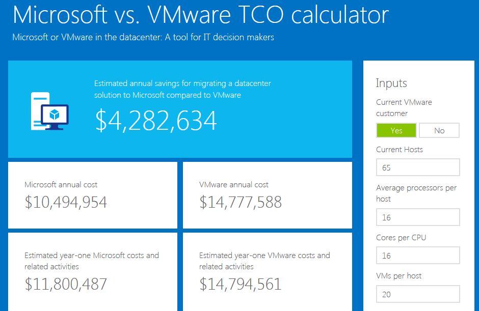 Microsoft : une promo pour détourner les entreprises de VMware