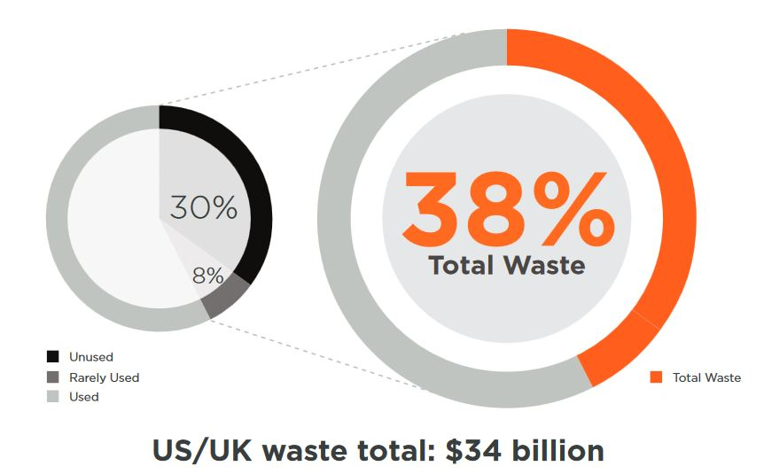 1e-waste