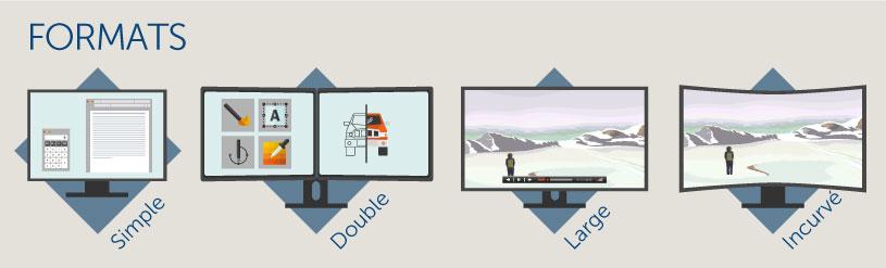 bureau-ideal-ecrans-formats