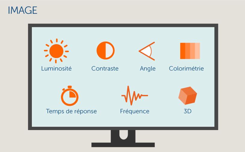 bureau-ideal-ecrans-image1