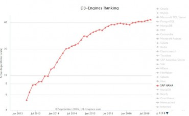 db-engines-hana