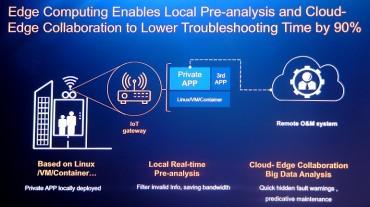 L'architecture IoT selon Huawei