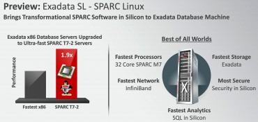 Le nouvel Exadata sous Sparc et Linux