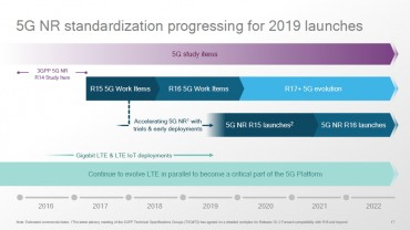qualcomm-5g-3gpp-roadmap