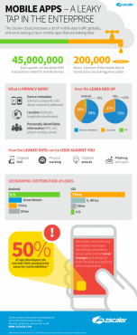 zscaler-infographic-r2a-19oct16