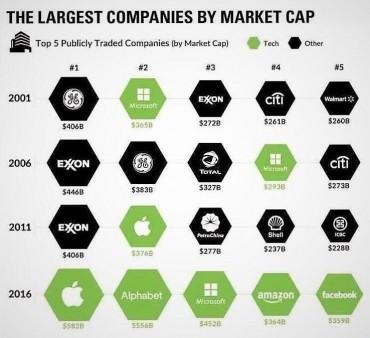 largest-companies_framasoft