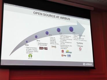 Bien que la majorité des serveurs d'Airbus fonctionnent sous Linux dès 2014, l'adoption de l'Open Source chez l'avionneur s'est accélérée à partir de 2015
