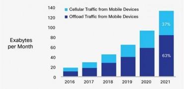 VNI 2021 - wifi