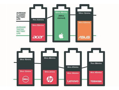 laptop_batterie