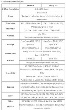 Samsung GS8 - caractéristiques