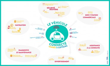 infographie_voiture_2017_v4