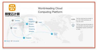 alibaba-cloud-computing