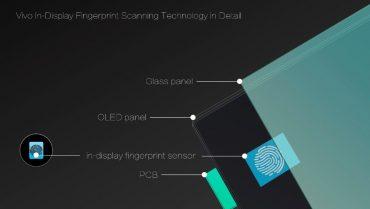 Vivo-Fingerprint-Scanning-Technology