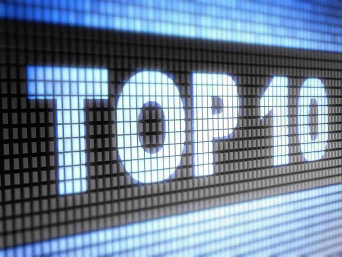 ESN / SSII 2019 : le Top 10 en France