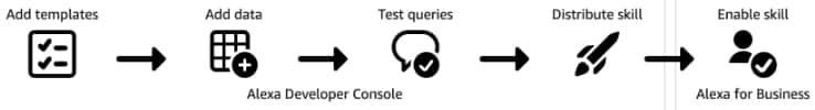 alexa-knowledge-skills-schema