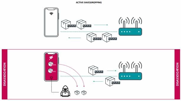 wi-fi-eavesdropping