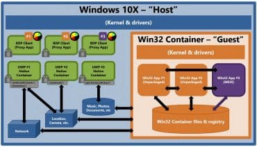 windows-10x-conteneurs