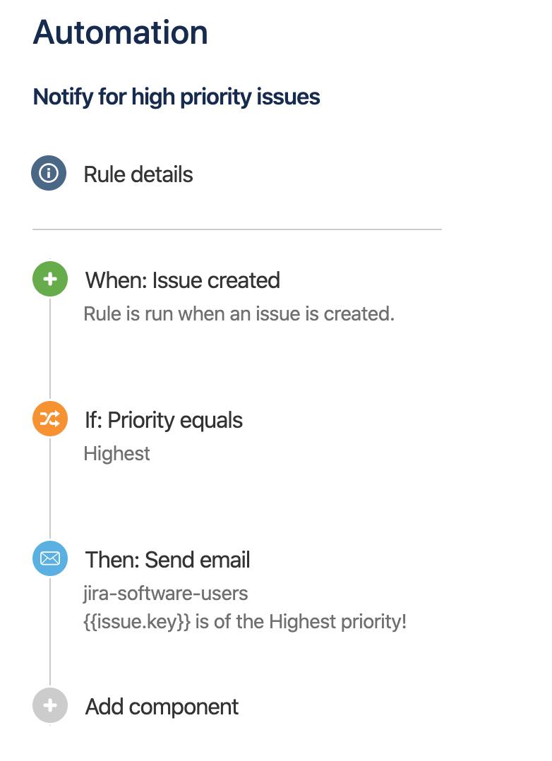 Rule details