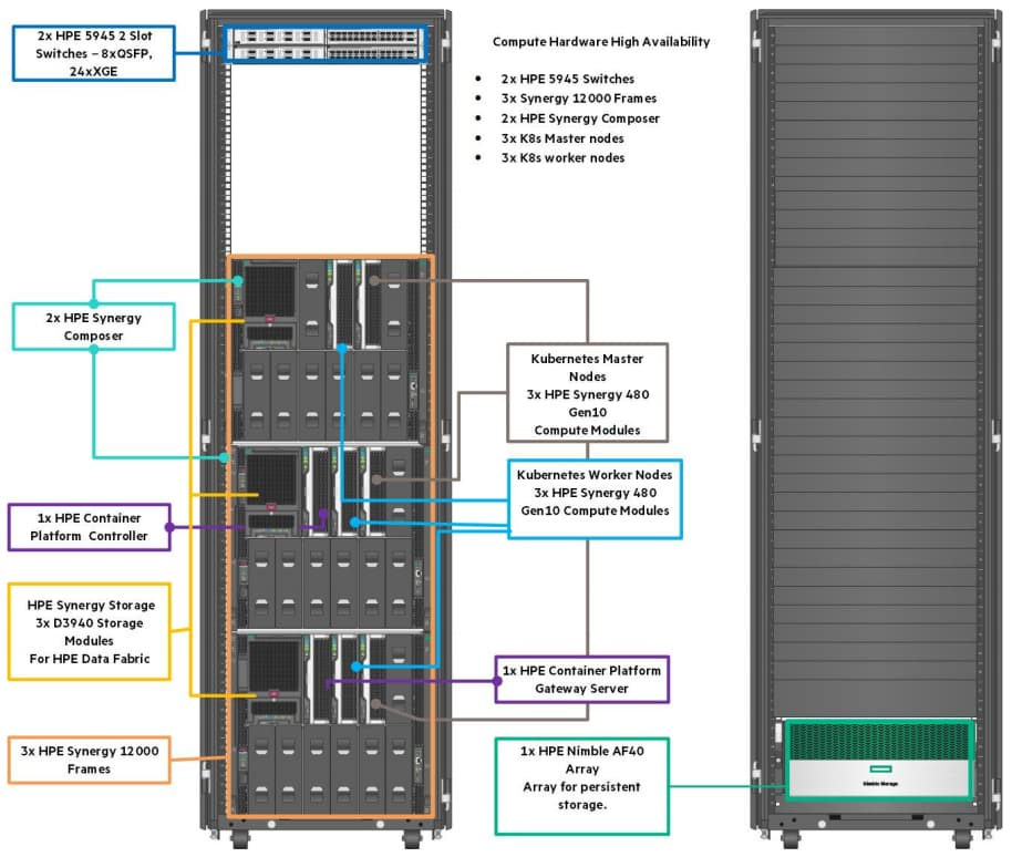 hpe-synergy-container-platform