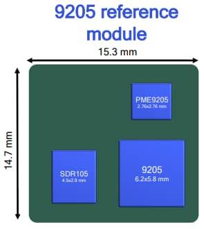 Module Qualcomm 9205